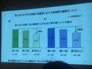 入浴検定 最高の入浴法 日本入浴協会 入浴指導士